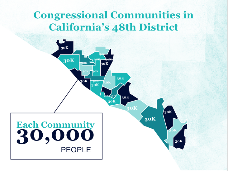 town hall meetings near me congressional communities districts ca48
